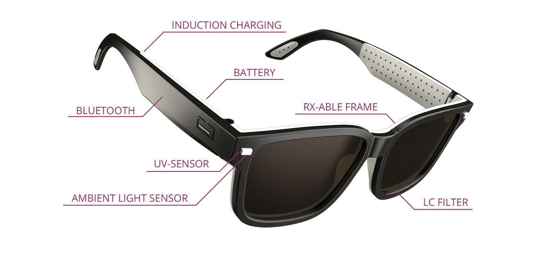 skugga smart glasses technology for eyewear manufacturers